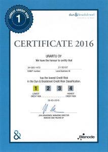AAA Certificate 2016