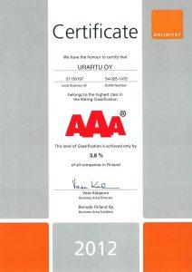 AAA Certificate 2012