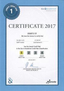 AAA Certificate 2017